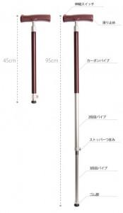 電動伸縮杖のこずえちゃんが伸び縮みする様子