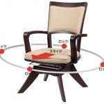 座面回転、前にもスライドする介護椅子ピタットチェア