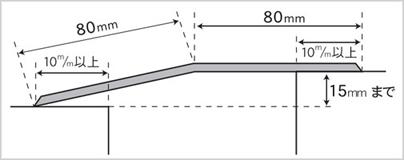 バリアフリーレール・への字サイズ