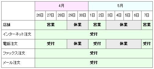 本日2012年5月3日から6日まで、店舗と電話受付は休業いたします。