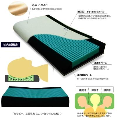 通気性のいい枕 NHK まちかど情報室