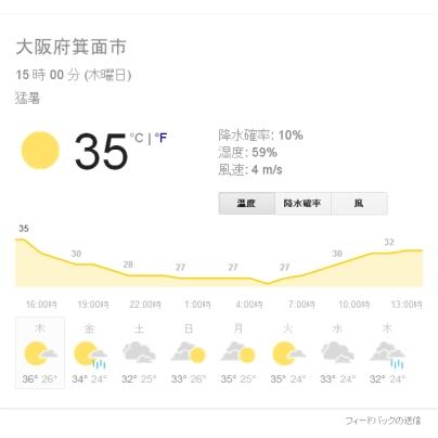 ただいま気温35度